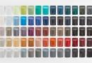 Glasurit desarrolla soluciones para las tendencias de color delmañana