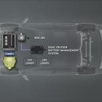 HELLA desarrolla soluciones pioneras de baterías para vehículos híbridos ligeros
