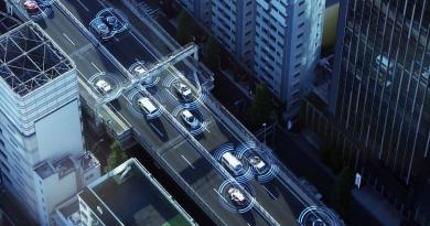 Automoción horizonte 2050